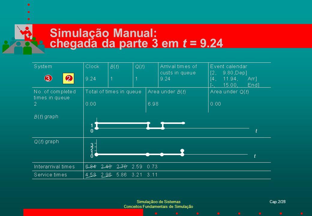 Simulação Manual: chegada da parte 3 em t = 9.24