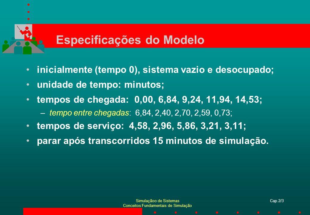 Especificações do Modelo