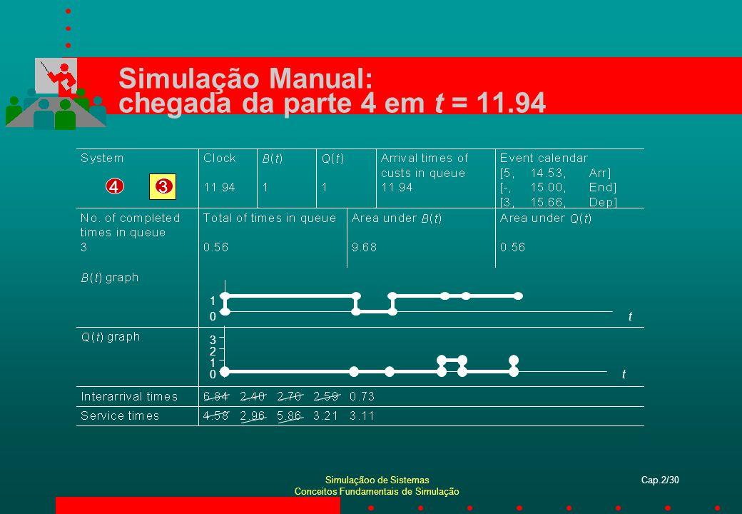 Simulação Manual: chegada da parte 4 em t = 11.94