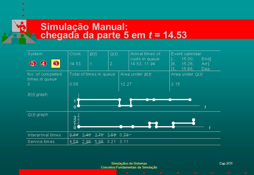 Simulação Manual: chegada da parte 5 em t = 14.53