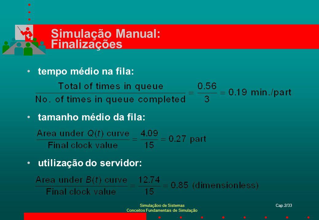 Simulação Manual: Finalizações