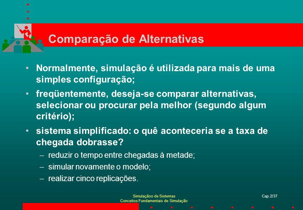 Comparação de Alternativas