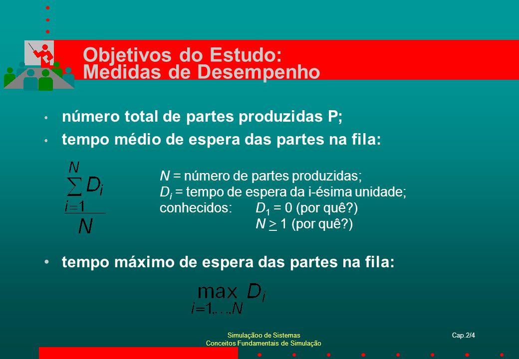 Objetivos do Estudo: Medidas de Desempenho