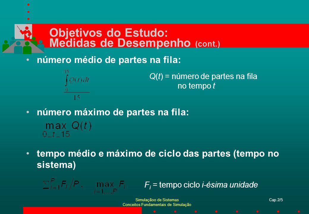 Objetivos do Estudo: Medidas de Desempenho (cont.)