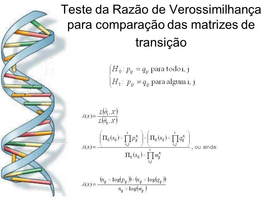 Teste da Razão de Verossimilhança para comparação das matrizes de transição