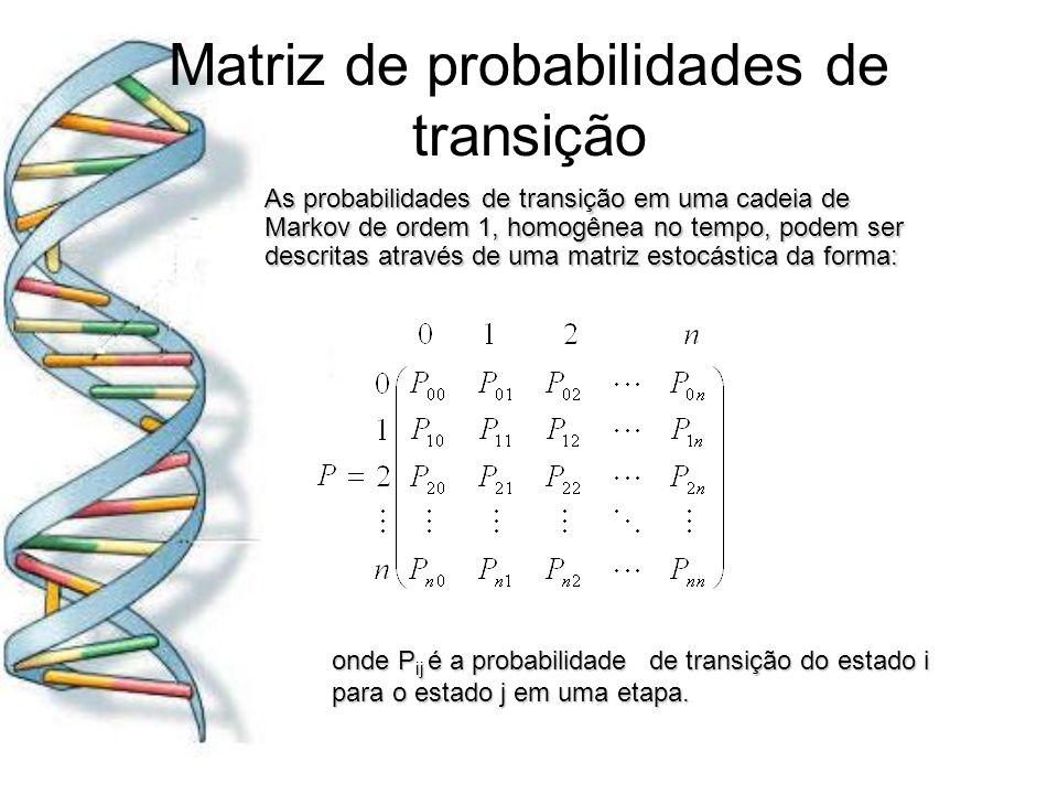 Matriz de probabilidades de transição