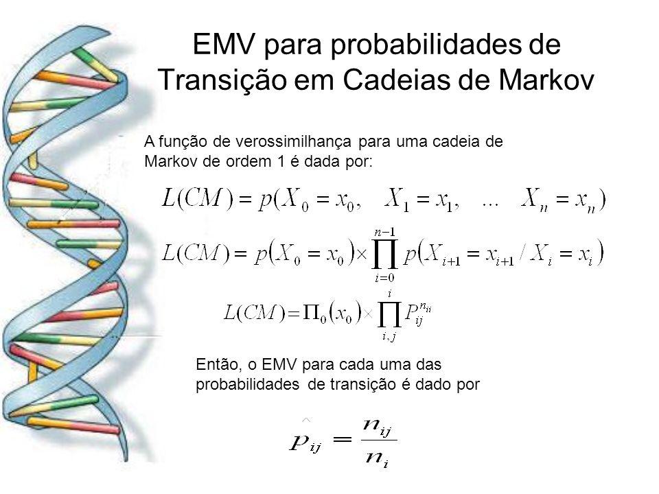 EMV para probabilidades de Transição em Cadeias de Markov