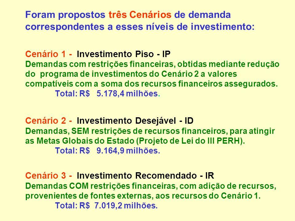 Foram propostos três Cenários de demanda correspondentes a esses níveis de investimento:
