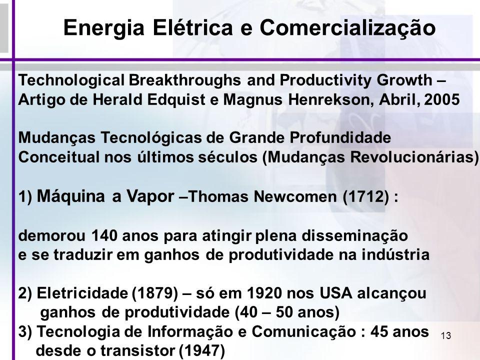 Energia Elétrica e Comercialização