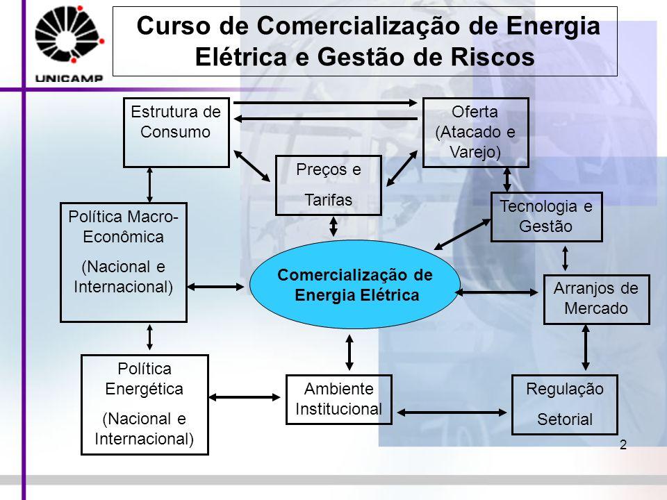 Curso de Comercialização de Energia Elétrica e Gestão de Riscos