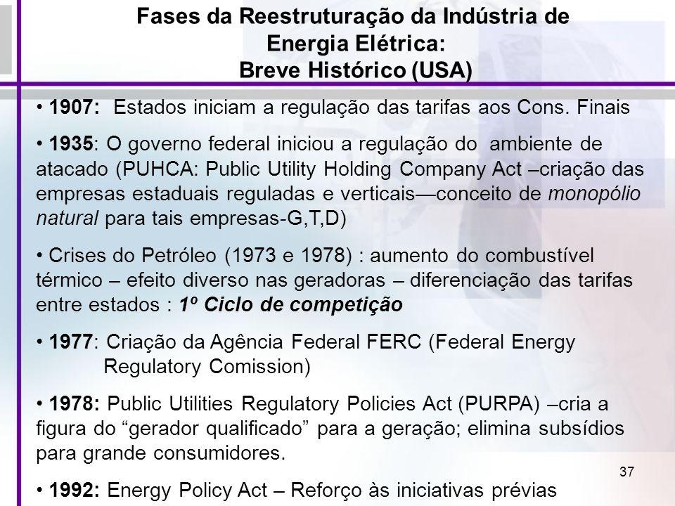 Fases da Reestruturação da Indústria de