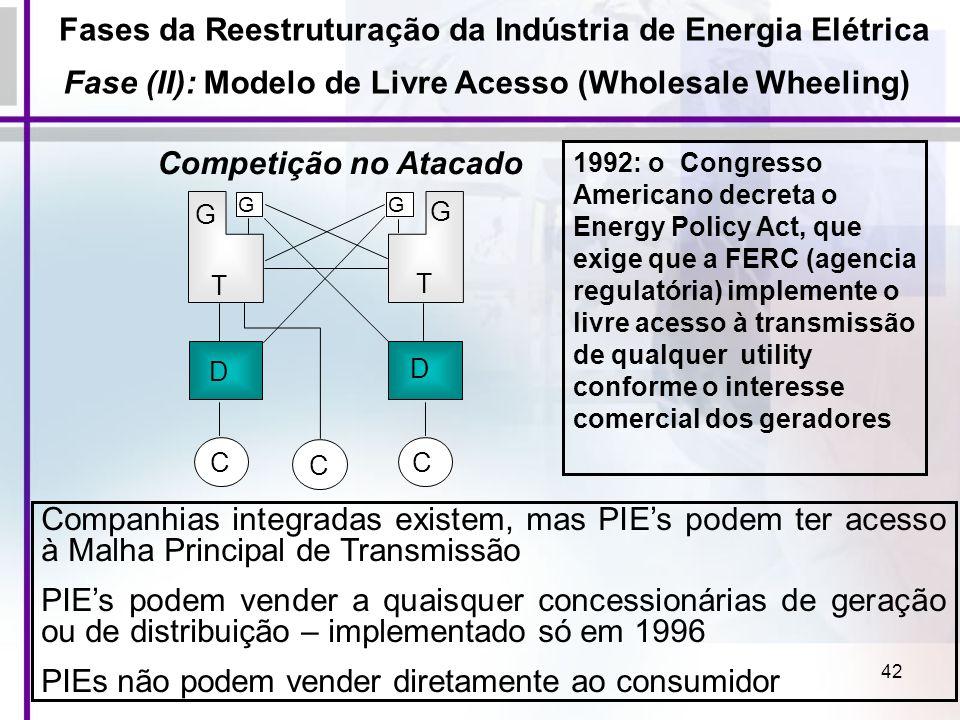 Fases da Reestruturação da Indústria de Energia Elétrica