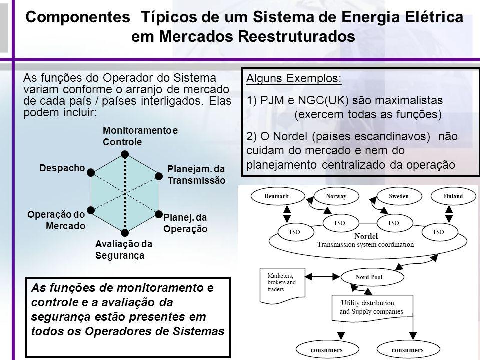 Componentes Típicos de um Sistema de Energia Elétrica