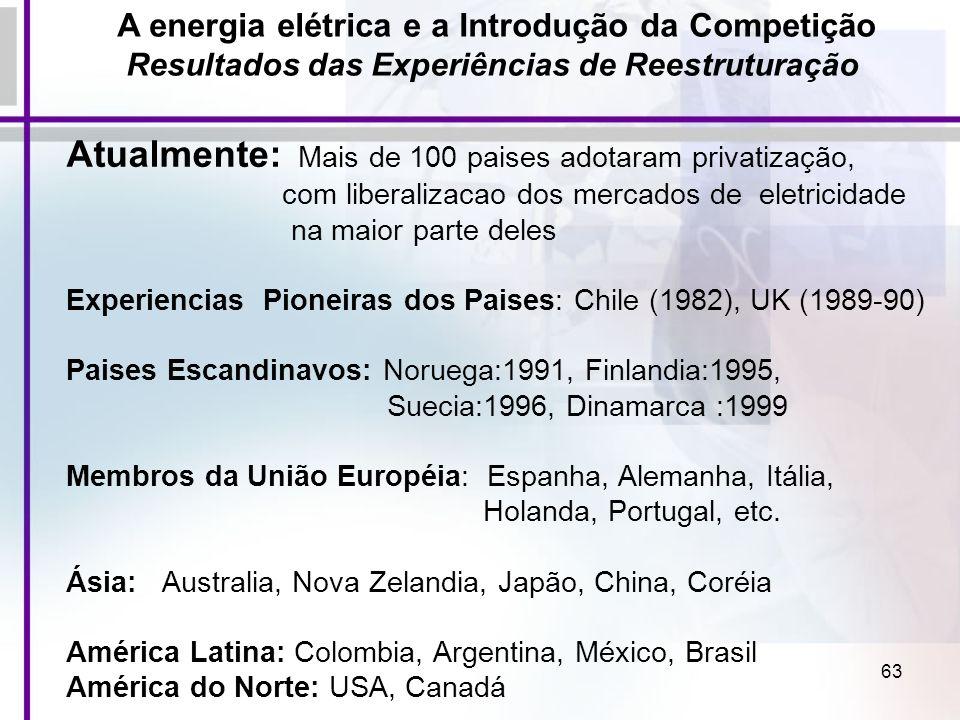 A energia elétrica e a Introdução da Competição Resultados das Experiências de Reestruturação
