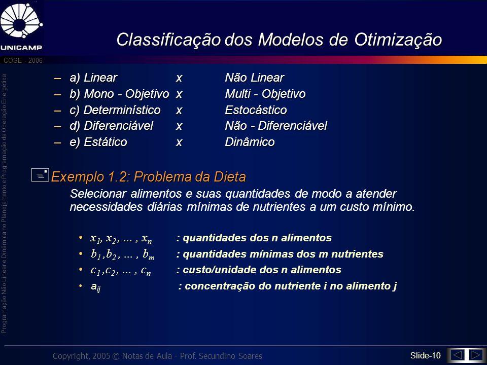 Classificação dos Modelos de Otimização