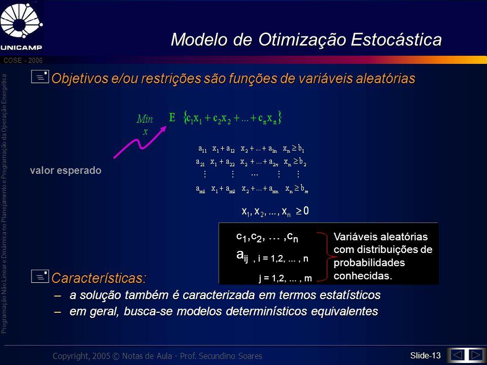 Modelo de Otimização Estocástica