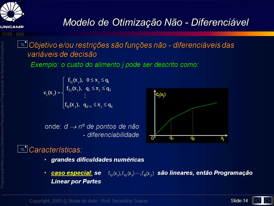 Modelo de Otimização Não - Diferenciável