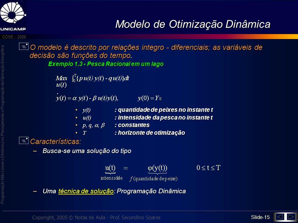 Modelo de Otimização Dinâmica