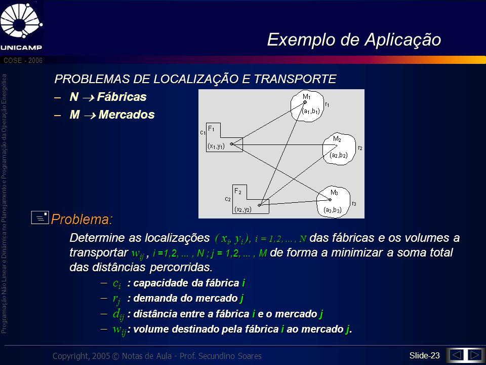 Exemplo de Aplicação Problema: ci : capacidade da fábrica i