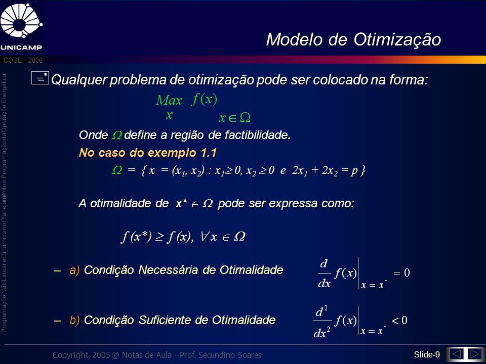 Modelo de Otimização Qualquer problema de otimização pode ser colocado na forma: Onde  define a região de factibilidade.