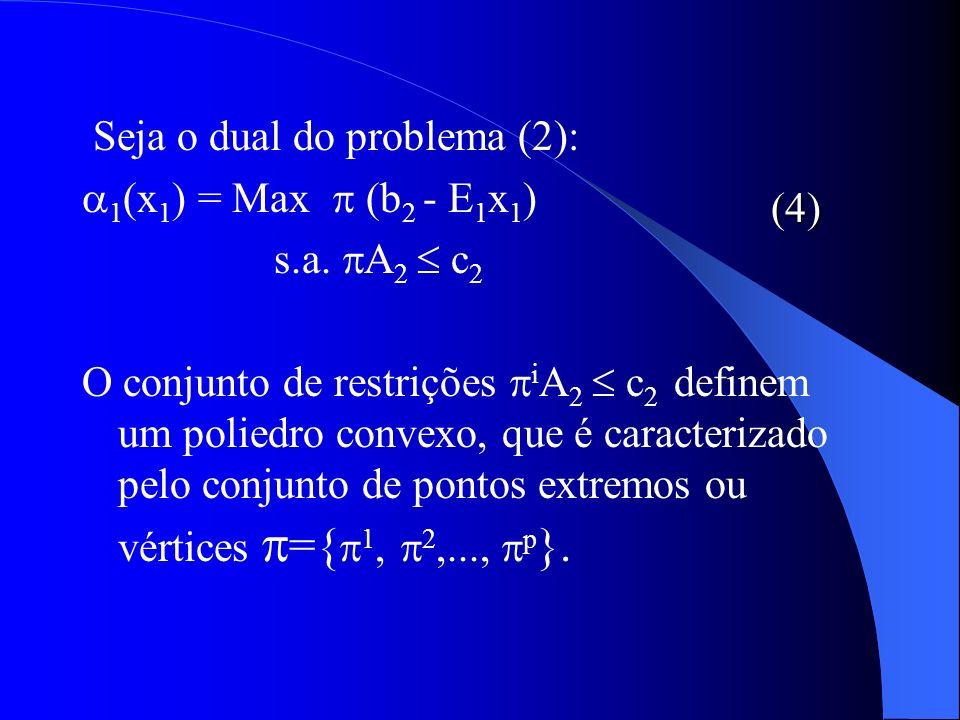 Seja o dual do problema (2):