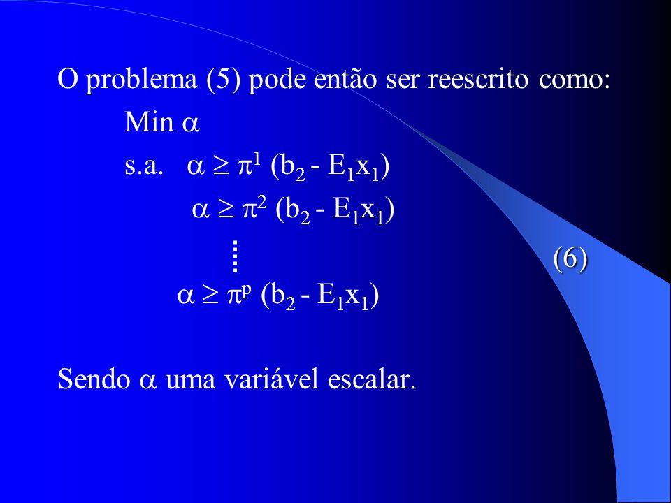 O problema (5) pode então ser reescrito como: