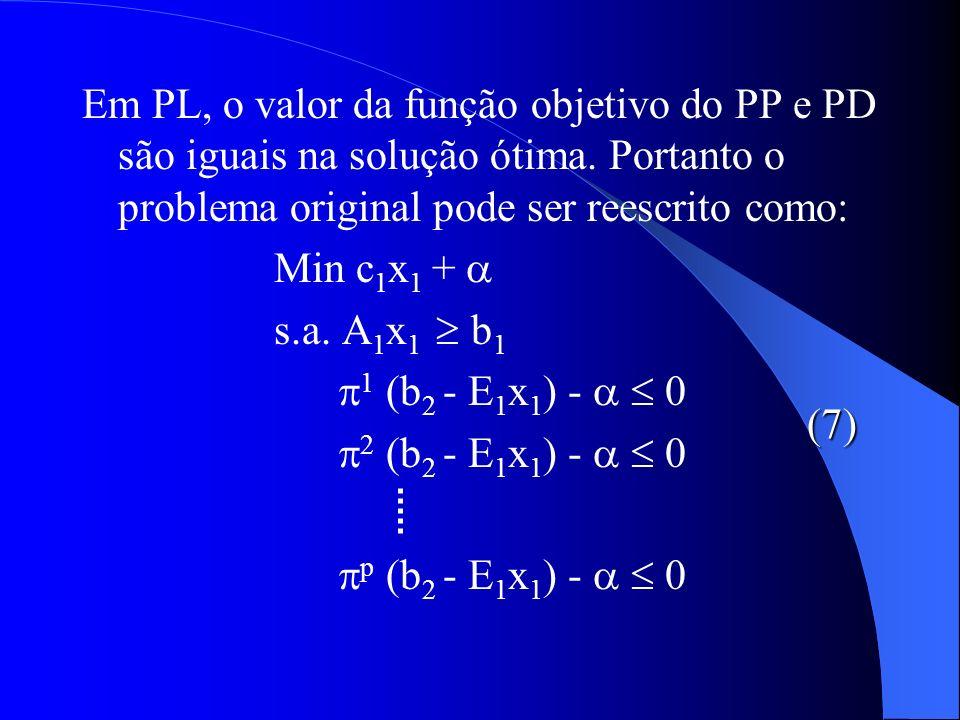 Em PL, o valor da função objetivo do PP e PD são iguais na solução ótima. Portanto o problema original pode ser reescrito como: