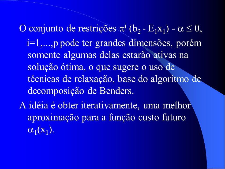 O conjunto de restrições i (b2 - E1x1) -   0,