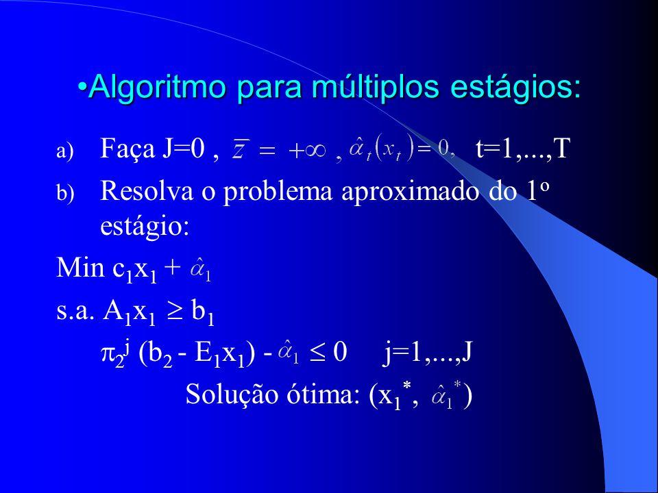 Algoritmo para múltiplos estágios: