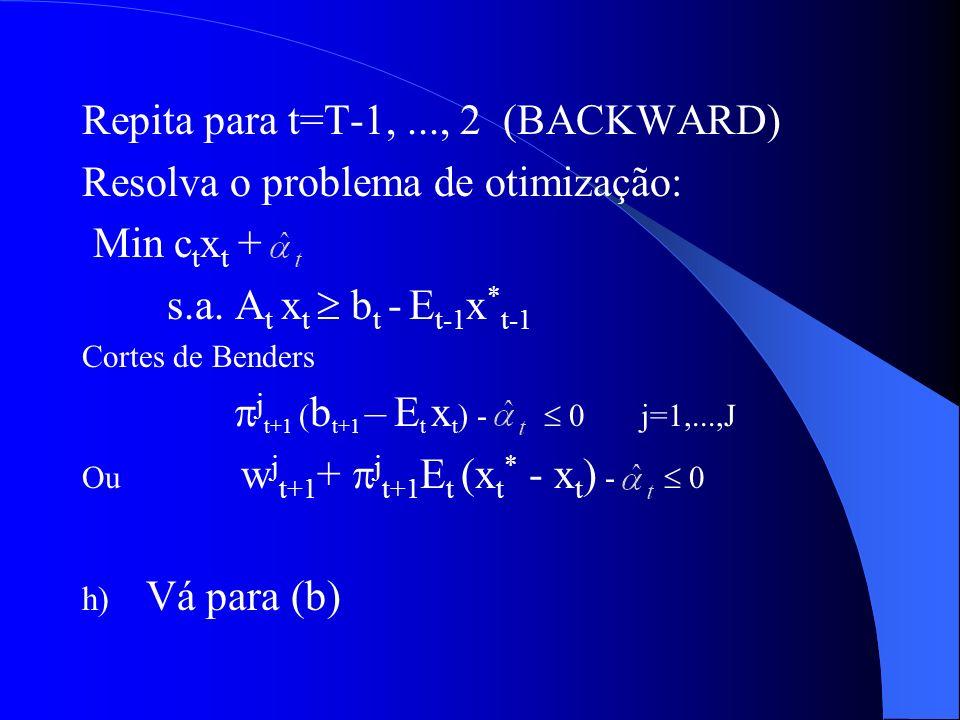 Repita para t=T-1, ..., 2 (BACKWARD) Resolva o problema de otimização: