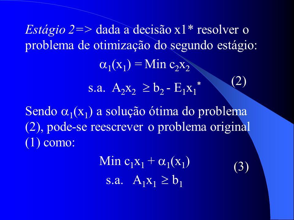 Estágio 2=> dada a decisão x1