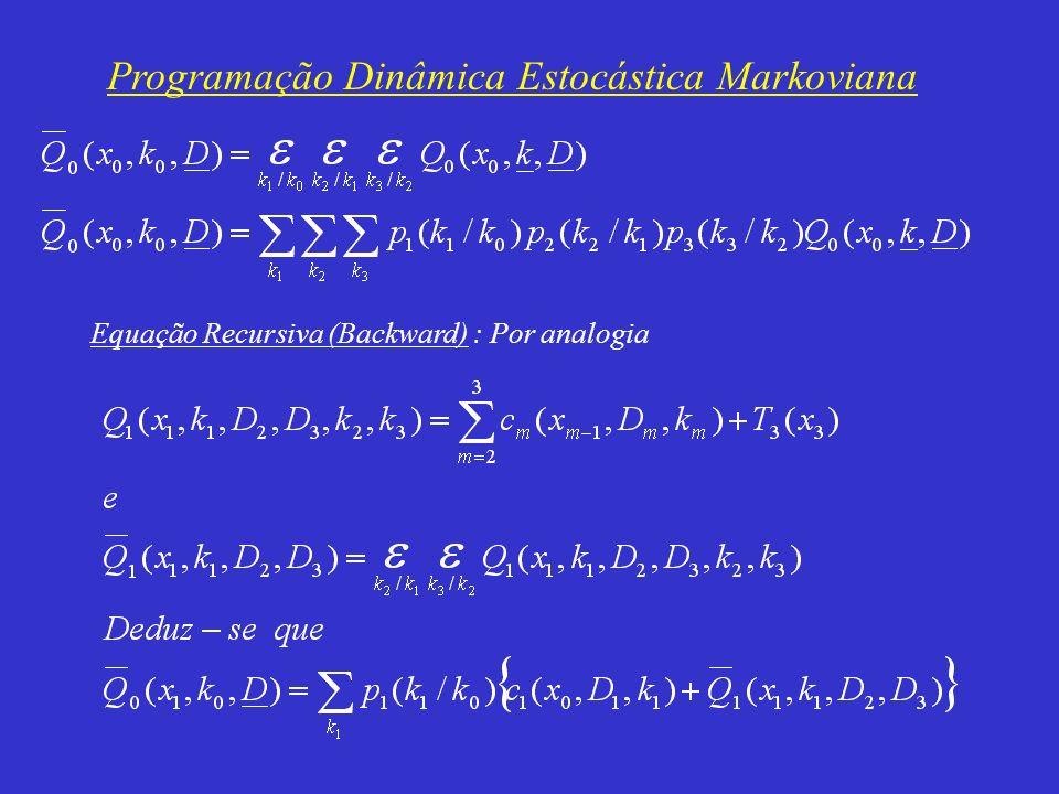 Programação Dinâmica Estocástica Markoviana