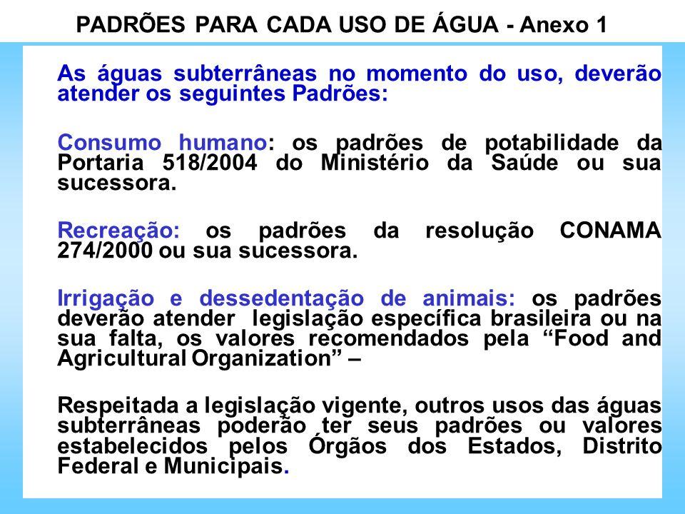 PADRÕES PARA CADA USO DE ÁGUA - Anexo 1