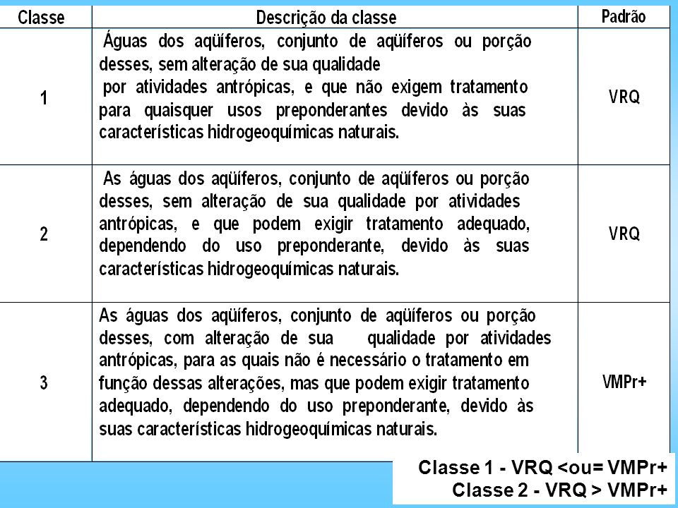 Classe 1 - VRQ <ou= VMPr+