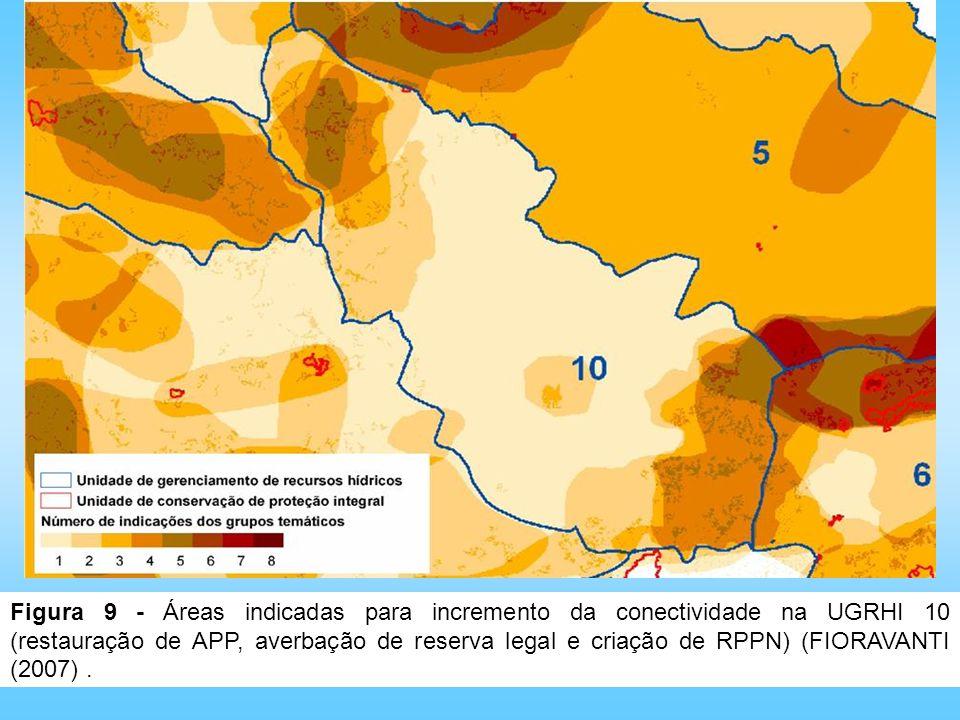 Figura 9 - Áreas indicadas para incremento da conectividade na UGRHI 10 (restauração de APP, averbação de reserva legal e criação de RPPN) (FIORAVANTI (2007) .