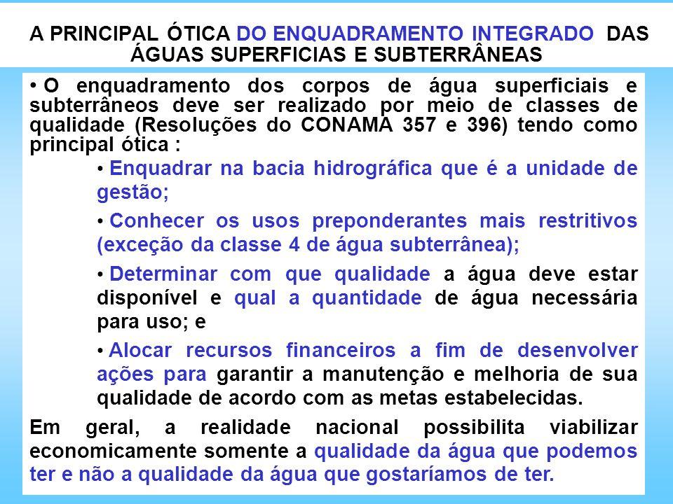 A PRINCIPAL ÓTICA DO ENQUADRAMENTO INTEGRADO DAS ÁGUAS SUPERFICIAS E SUBTERRÂNEAS