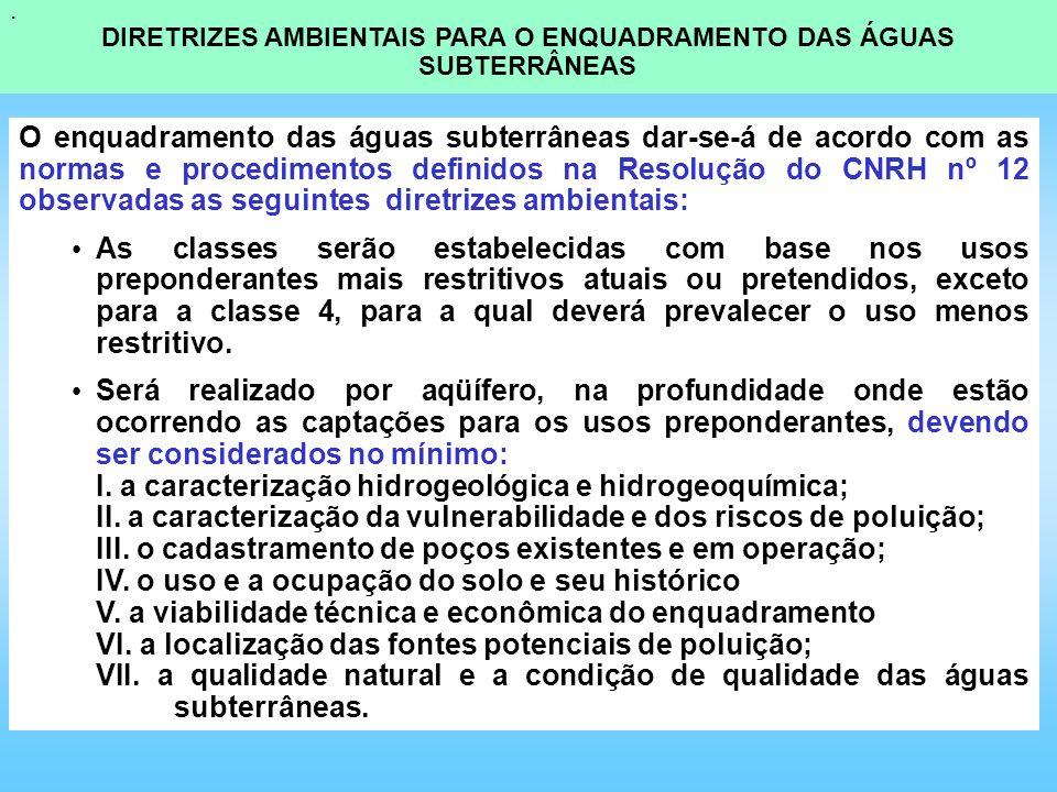 DIRETRIZES AMBIENTAIS PARA O ENQUADRAMENTO DAS ÁGUAS SUBTERRÂNEAS