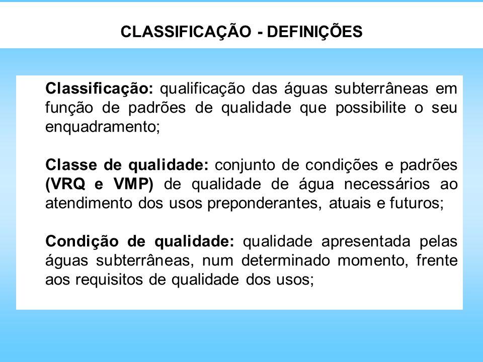 CLASSIFICAÇÃO - DEFINIÇÕES