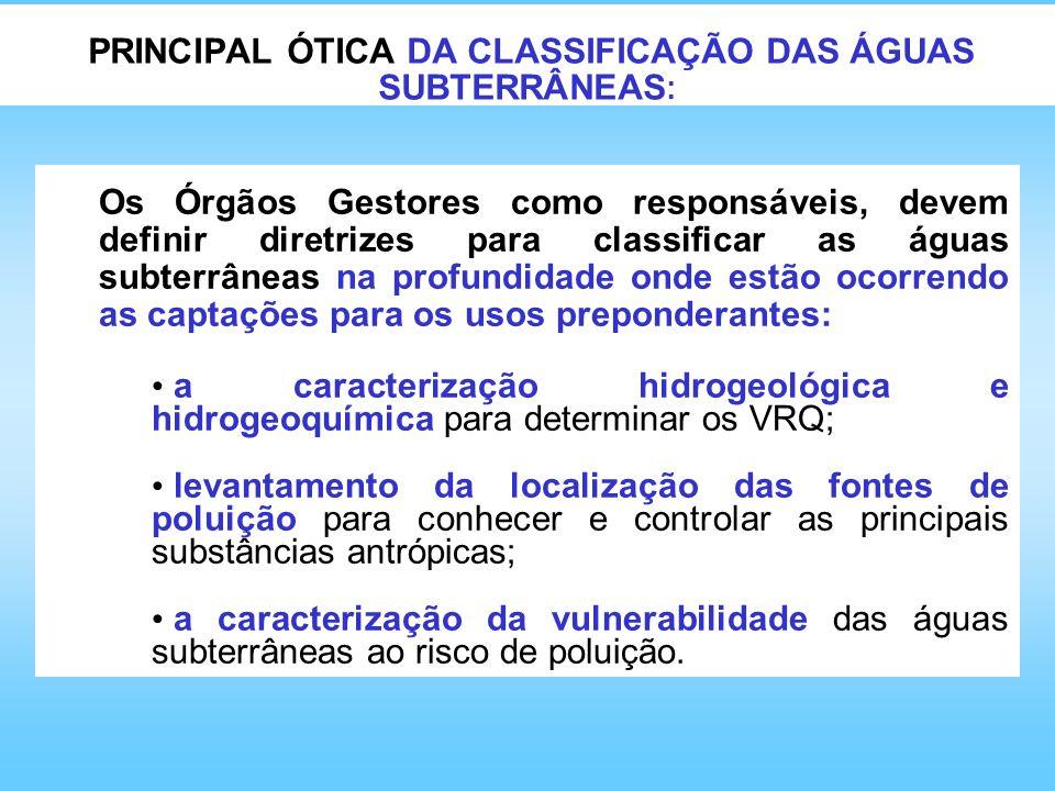 PRINCIPAL ÓTICA DA CLASSIFICAÇÃO DAS ÁGUAS SUBTERRÂNEAS: