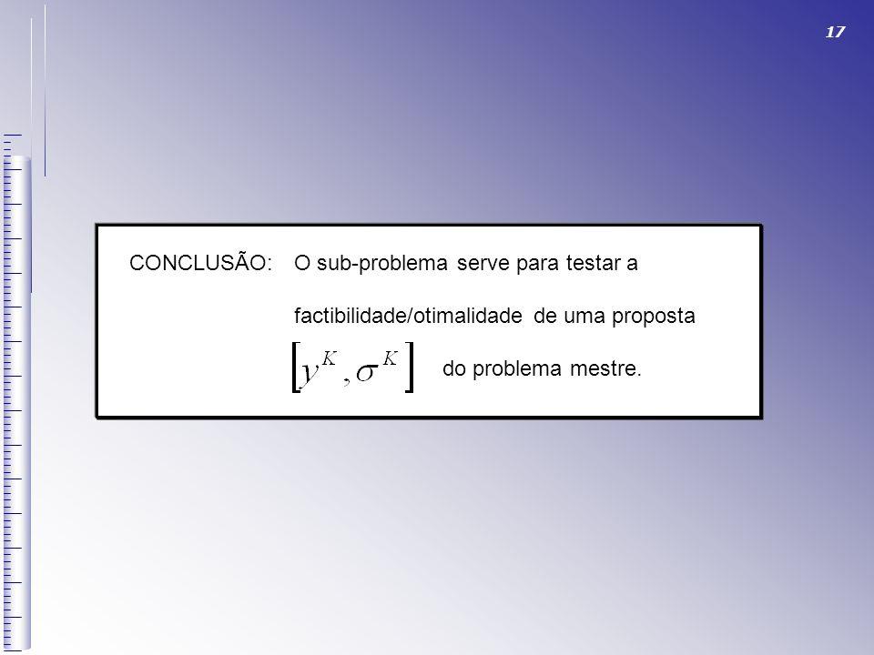 CONCLUSÃO: O sub-problema serve para testar a. factibilidade/otimalidade de uma proposta.