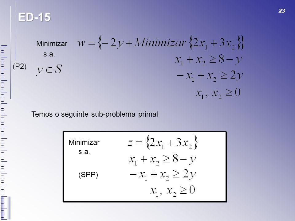 ED-15 Minimizar s.a. (P2) Temos o seguinte sub-problema primal