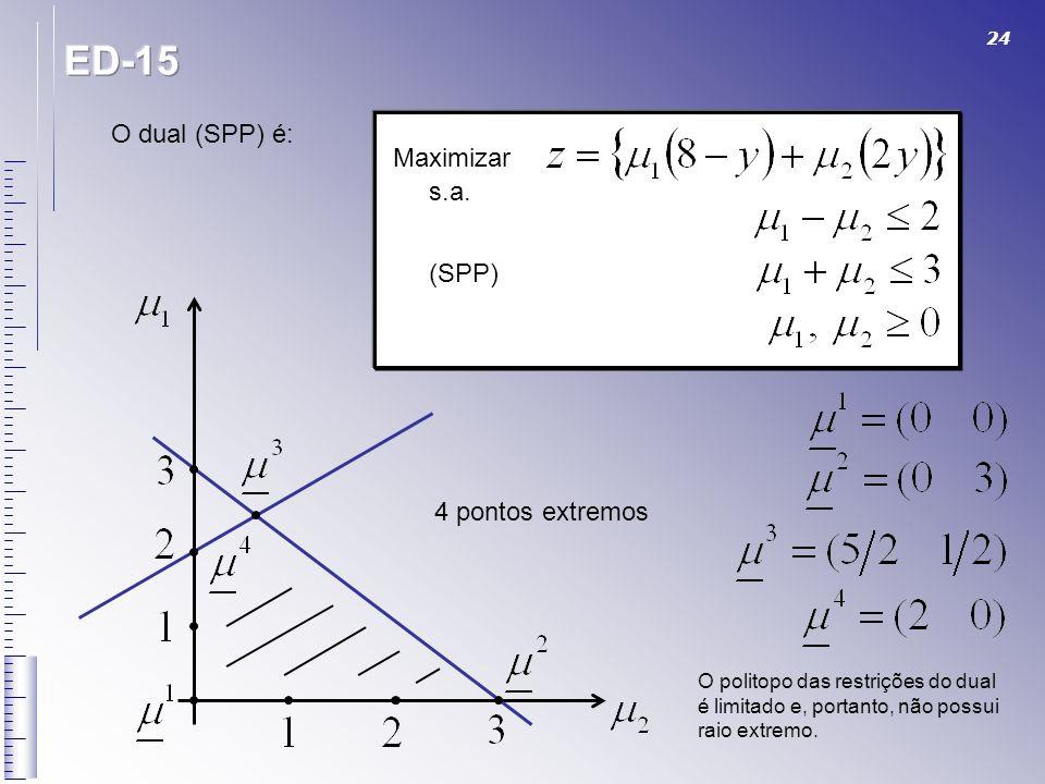 ED-15 O dual (SPP) é: Maximizar s.a. (SPP) 4 pontos extremos