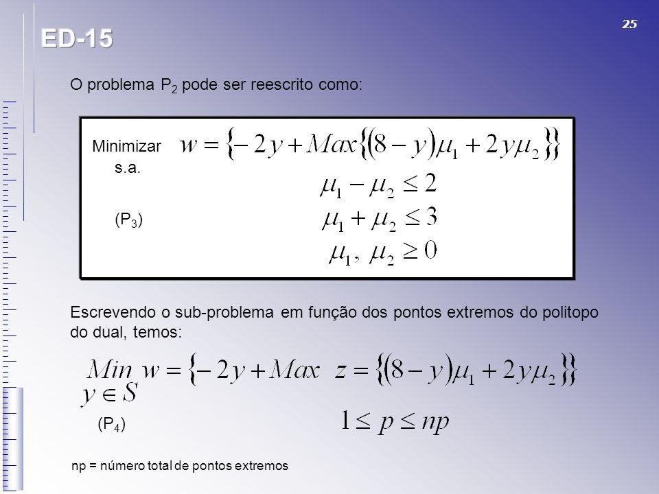 ED-15 O problema P2 pode ser reescrito como: Minimizar s.a. (P3)