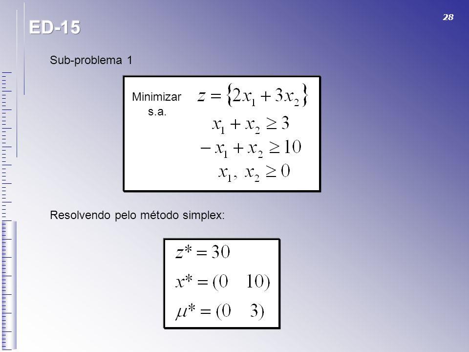 ED-15 Sub-problema 1 Minimizar s.a. Resolvendo pelo método simplex: