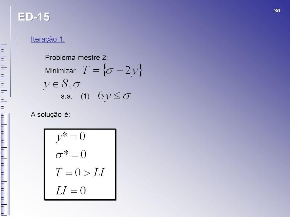 ED-15 Iteração 1: Problema mestre 2: Minimizar s.a. (1) A solução é:
