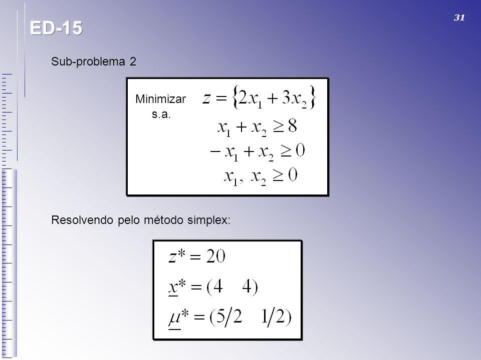 ED-15 Sub-problema 2 Minimizar s.a. Resolvendo pelo método simplex: