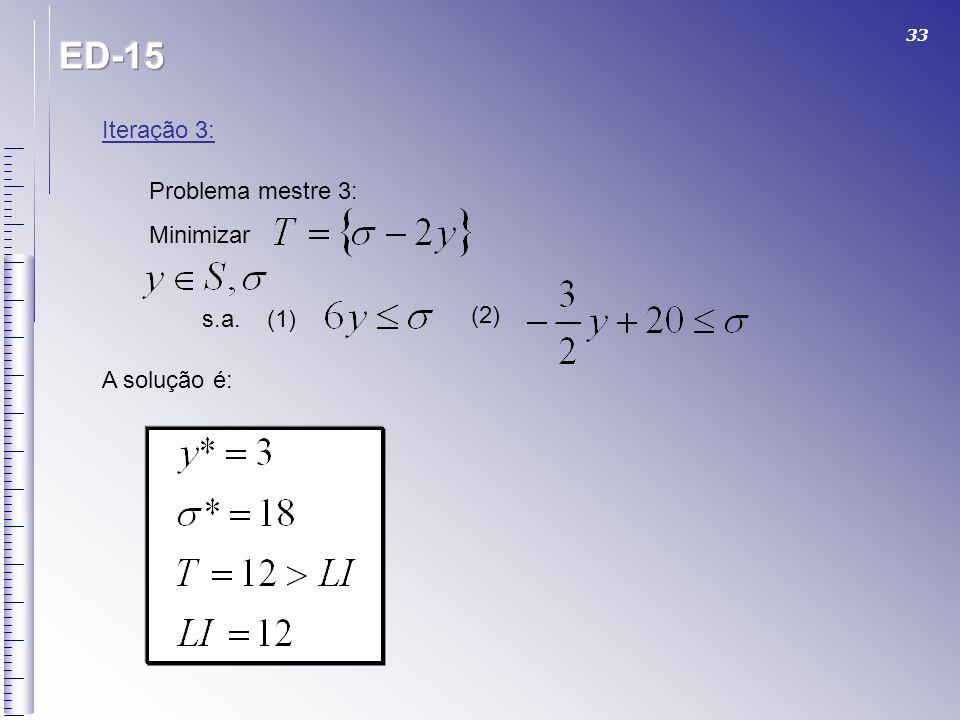 ED-15 Iteração 3: Problema mestre 3: Minimizar (2) s.a. (1)