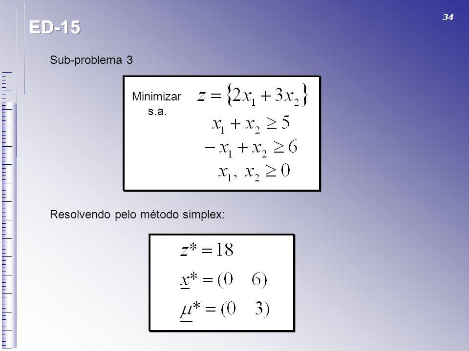 ED-15 Sub-problema 3 Minimizar s.a. Resolvendo pelo método simplex: