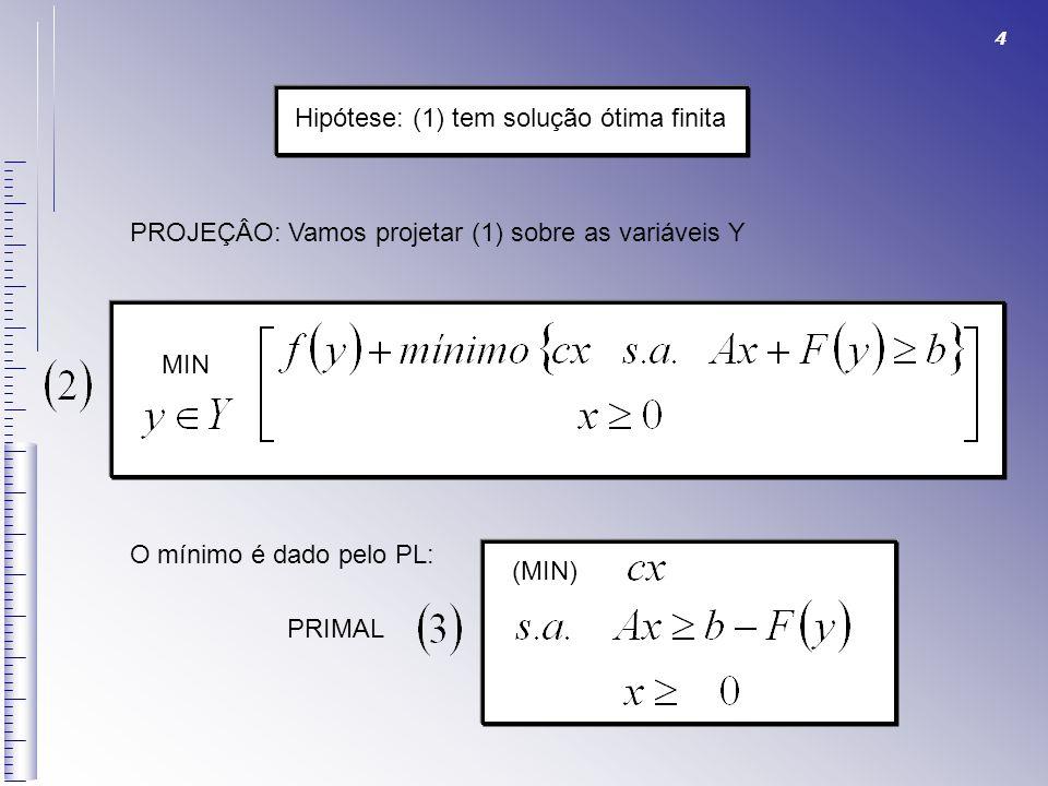 Hipótese: (1) tem solução ótima finita