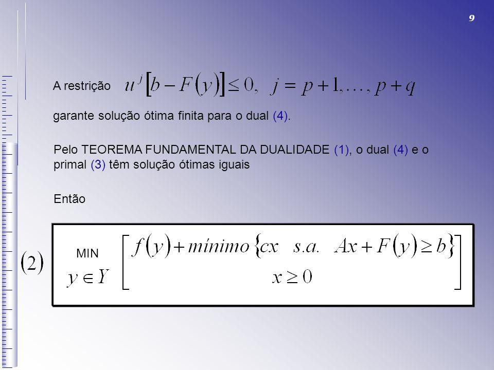 A restrição garante solução ótima finita para o dual (4). Pelo TEOREMA FUNDAMENTAL DA DUALIDADE (1), o dual (4) e o.